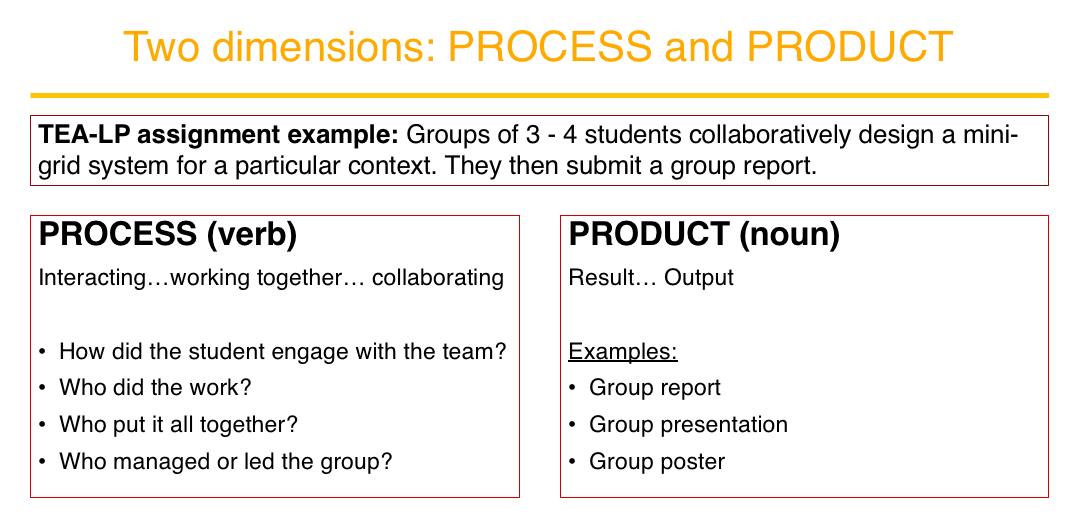 Assessing groupwork